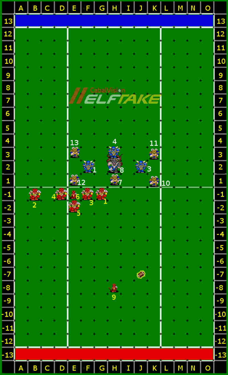 Setup your defense to stop the Brawlers' one turn touchdown!  The Brawlers will setup their offense based on your defense.  This play was executed during the game for the score.  Remember Skink #9 will be positioned at (H,-8) and the ball will land at (J,-7) but all other Brawlers players will be positioned to increase the probability of success.