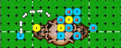 """Complete the """"T"""" for Mummy #2. Mummy #2 should already have a 3-die block with the 2 guard players marking Beastman #2. Move #8"""